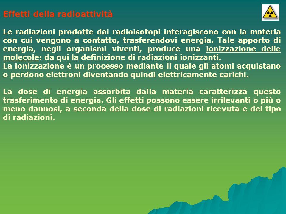 Effetti della radioattività