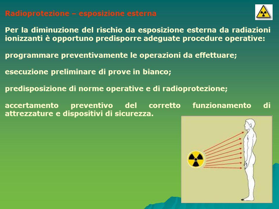 Radioprotezione – esposizione esterna