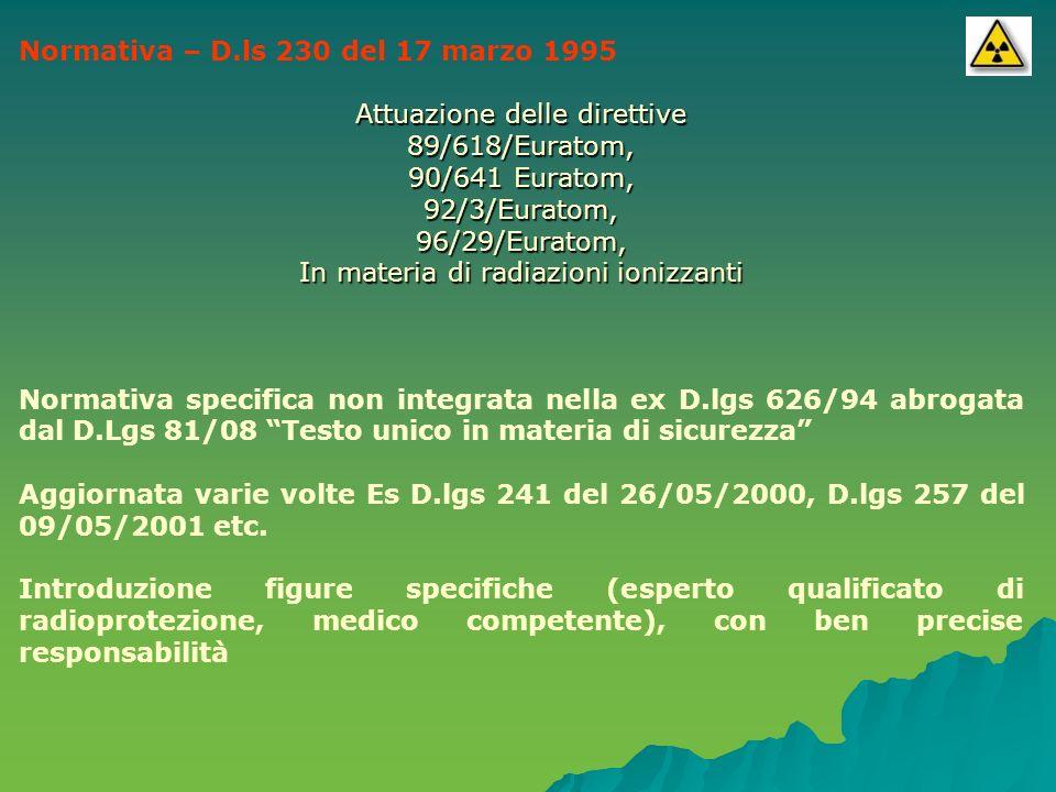 Normativa – D.ls 230 del 17 marzo 1995