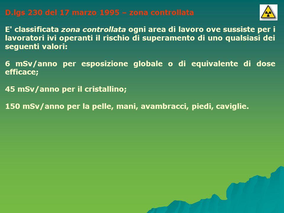 D.lgs 230 del 17 marzo 1995 – zona controllata