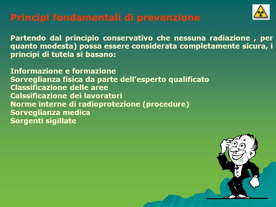 Principi fondamentali di prevenzione