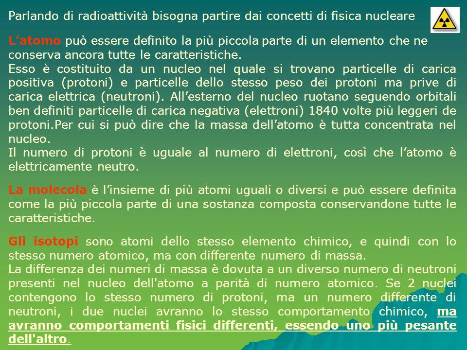 Parlando di radioattività bisogna partire dai concetti di fisica nucleare