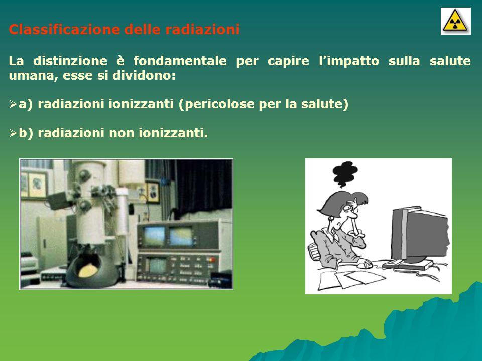 Classificazione delle radiazioni