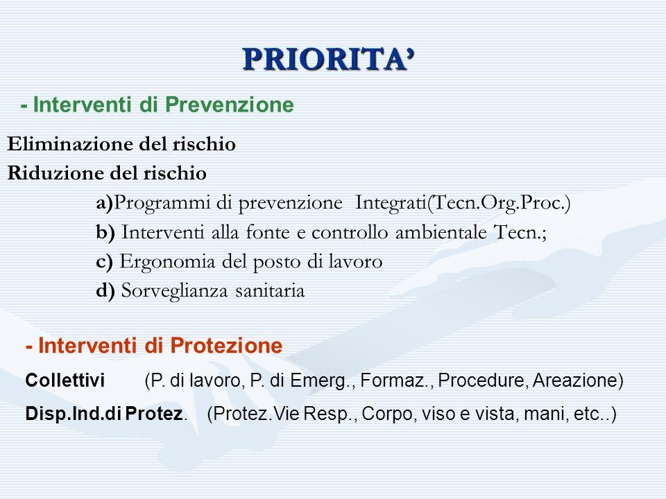 PRIORITA' - Interventi di Prevenzione Eliminazione del rischio