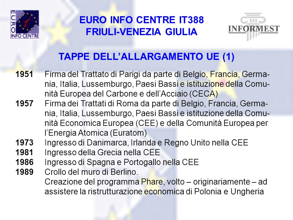 TAPPE DELL'ALLARGAMENTO UE (1)