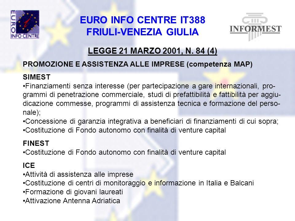 LEGGE 21 MARZO 2001, N. 84 (4) PROMOZIONE E ASSISTENZA ALLE IMPRESE (competenza MAP) SIMEST.