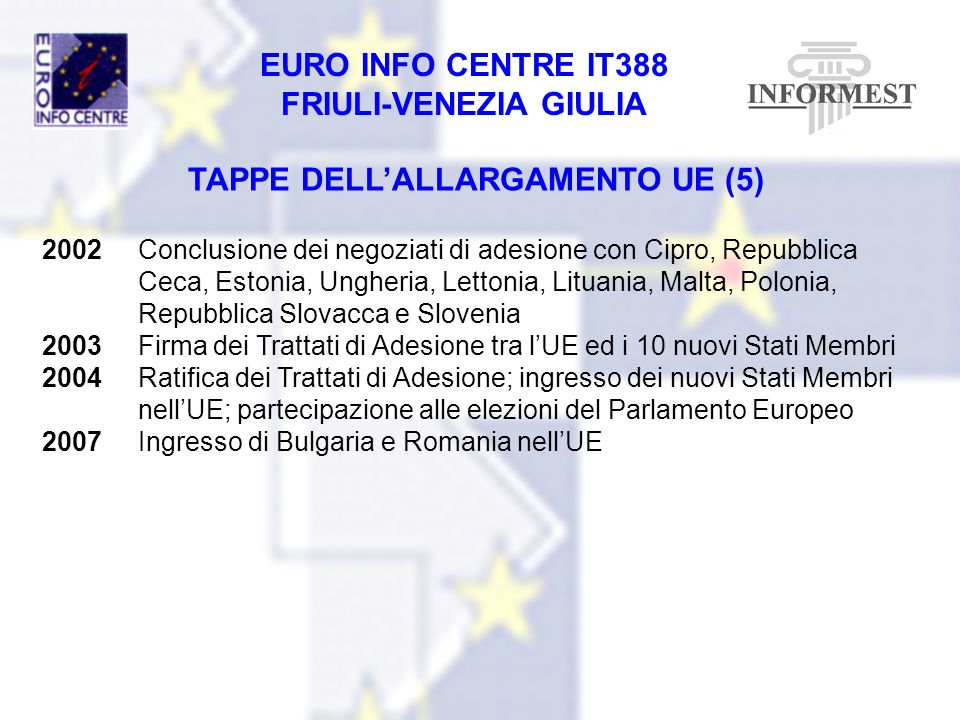 TAPPE DELL'ALLARGAMENTO UE (5)