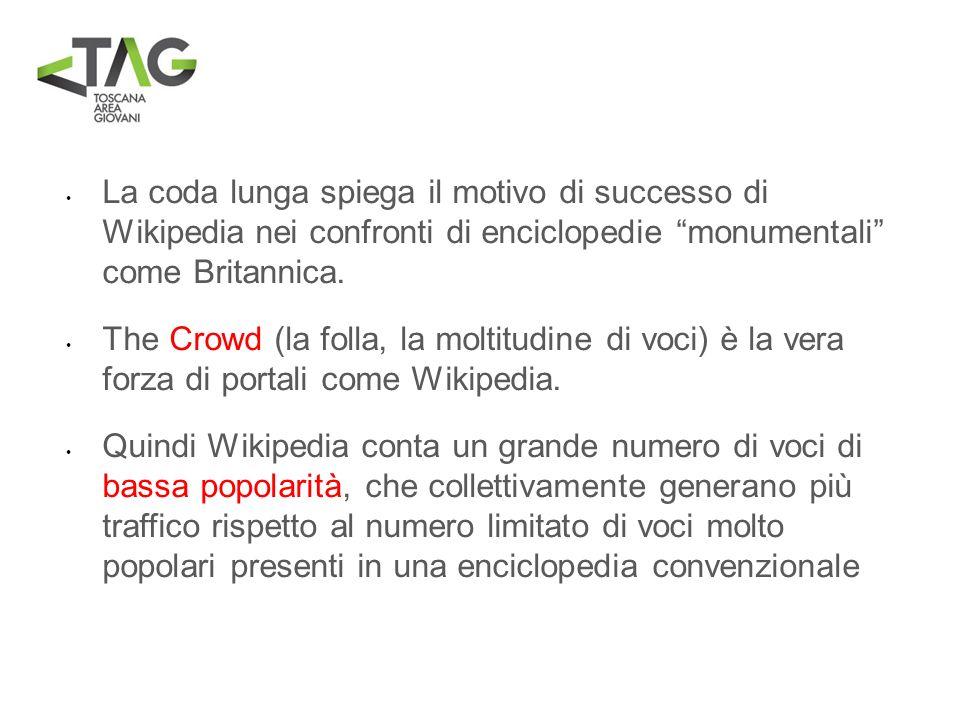 La coda lunga spiega il motivo di successo di Wikipedia nei confronti di enciclopedie monumentali come Britannica.