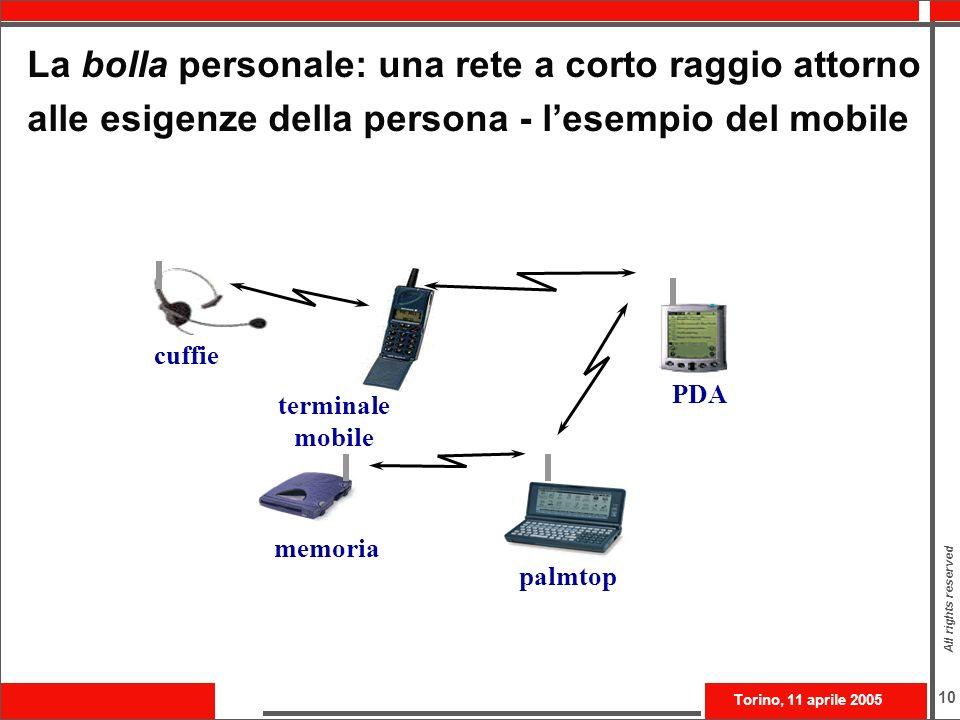 La bolla personale: una rete a corto raggio attorno alle esigenze della persona - l'esempio del mobile