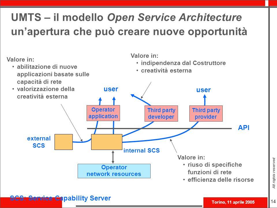 SCS: Service Capability Server
