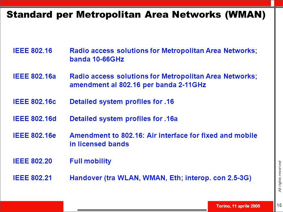 Standard per Metropolitan Area Networks (WMAN)