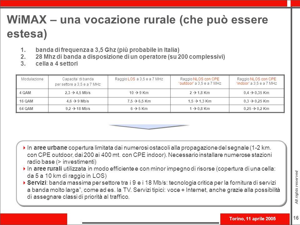 WiMAX – una vocazione rurale (che può essere estesa)