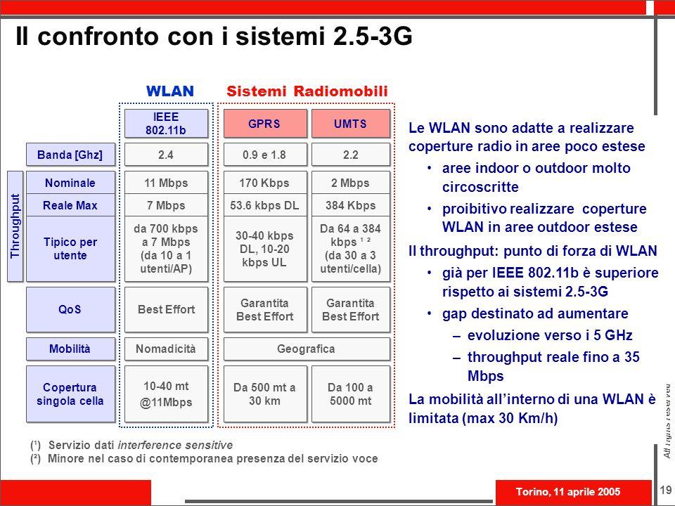 Il confronto con i sistemi 2.5-3G