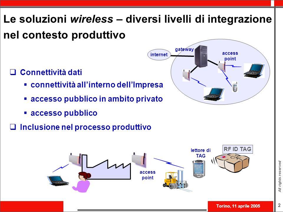Le soluzioni wireless – diversi livelli di integrazione nel contesto produttivo