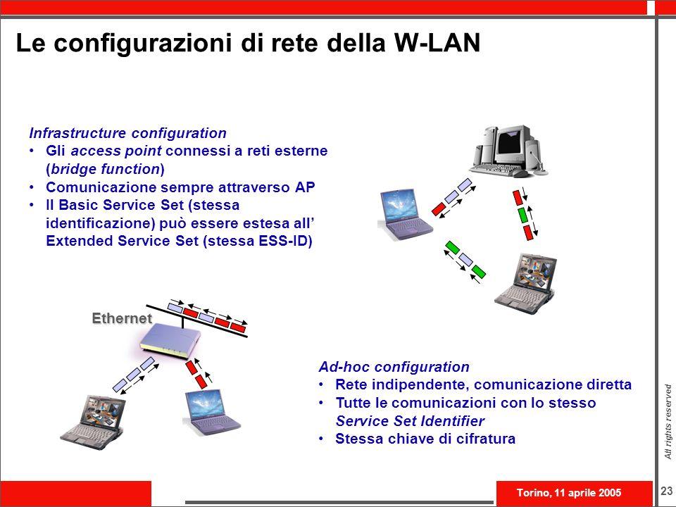 Le configurazioni di rete della W-LAN