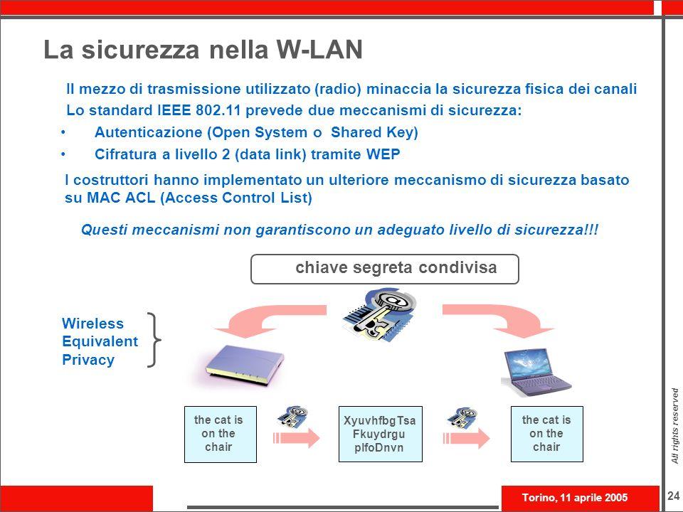 La sicurezza nella W-LAN