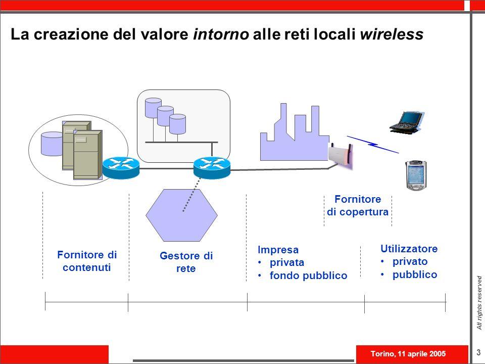 La creazione del valore intorno alle reti locali wireless