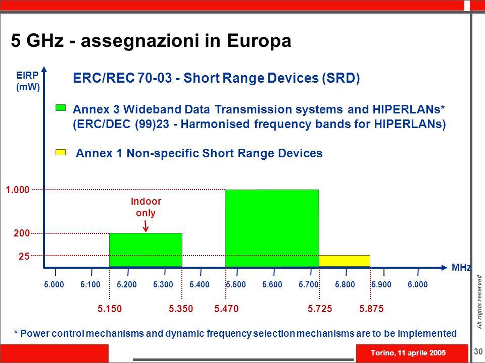 5 GHz - assegnazioni in Europa