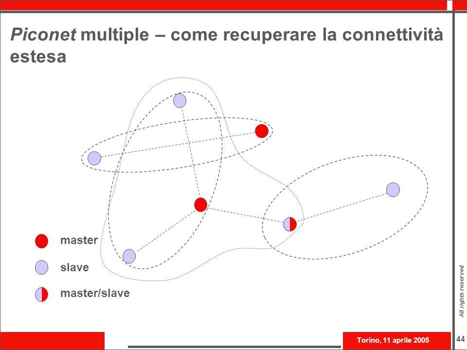 Piconet multiple – come recuperare la connettività estesa