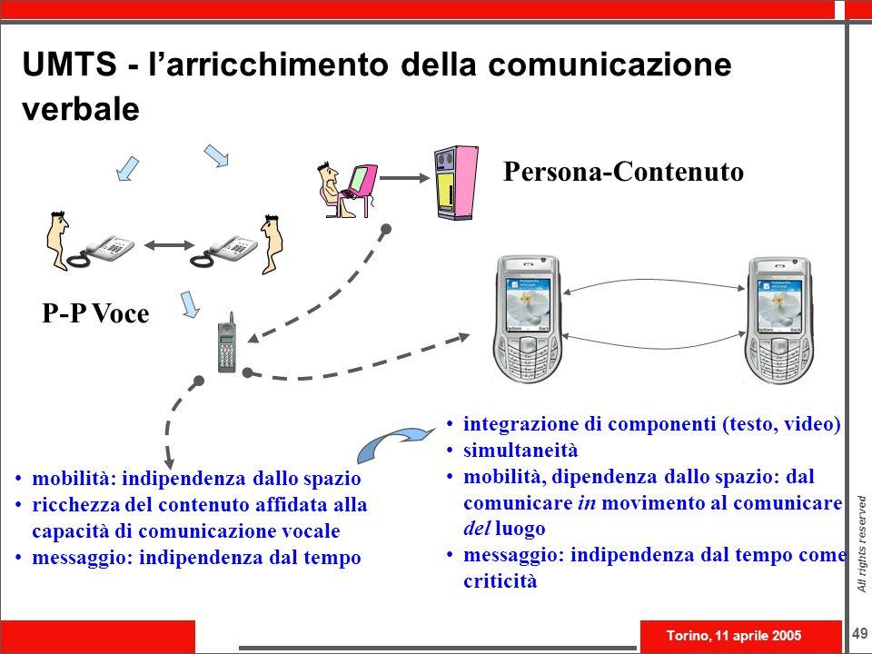UMTS - l'arricchimento della comunicazione verbale