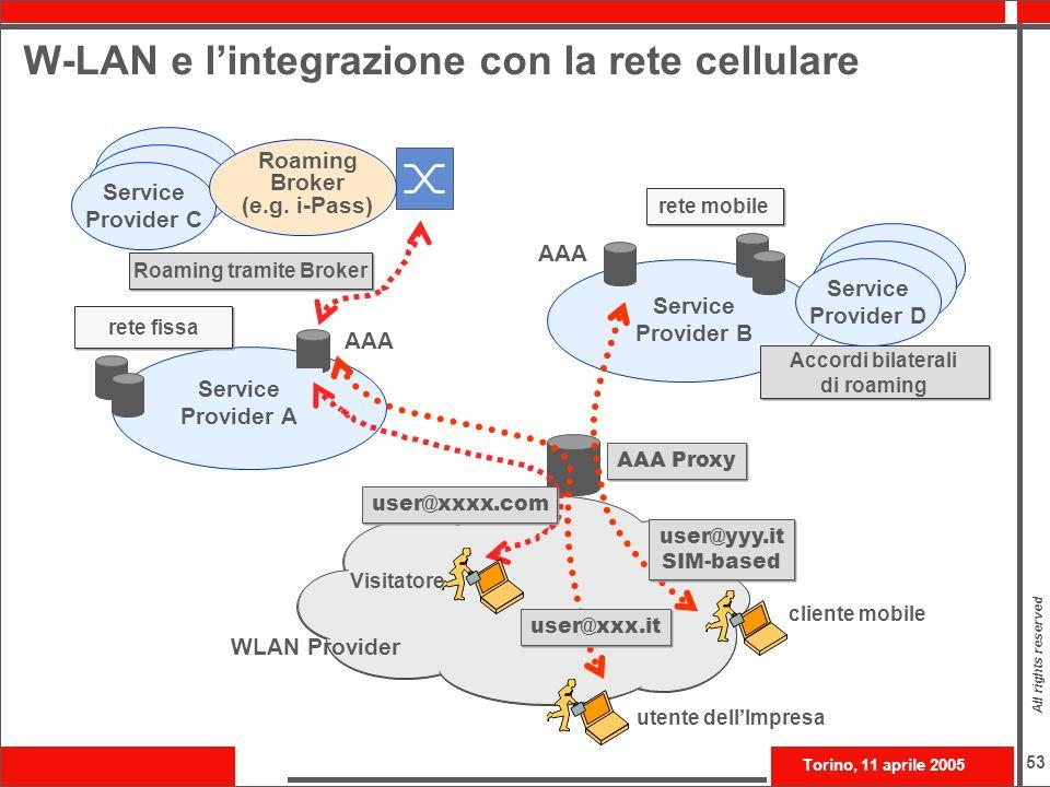 W-LAN e l'integrazione con la rete cellulare