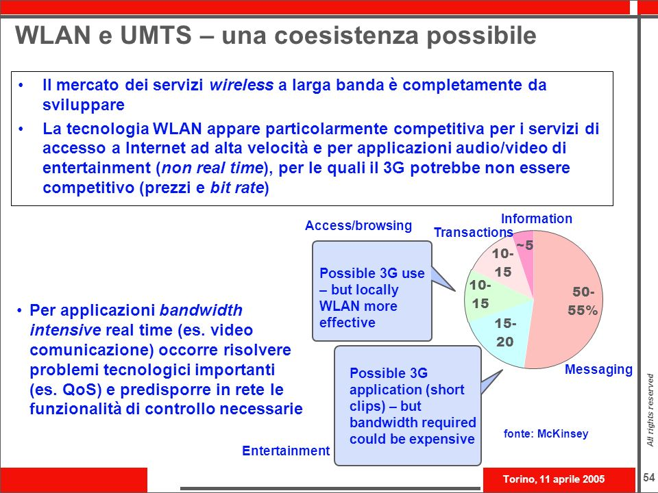 WLAN e UMTS – una coesistenza possibile
