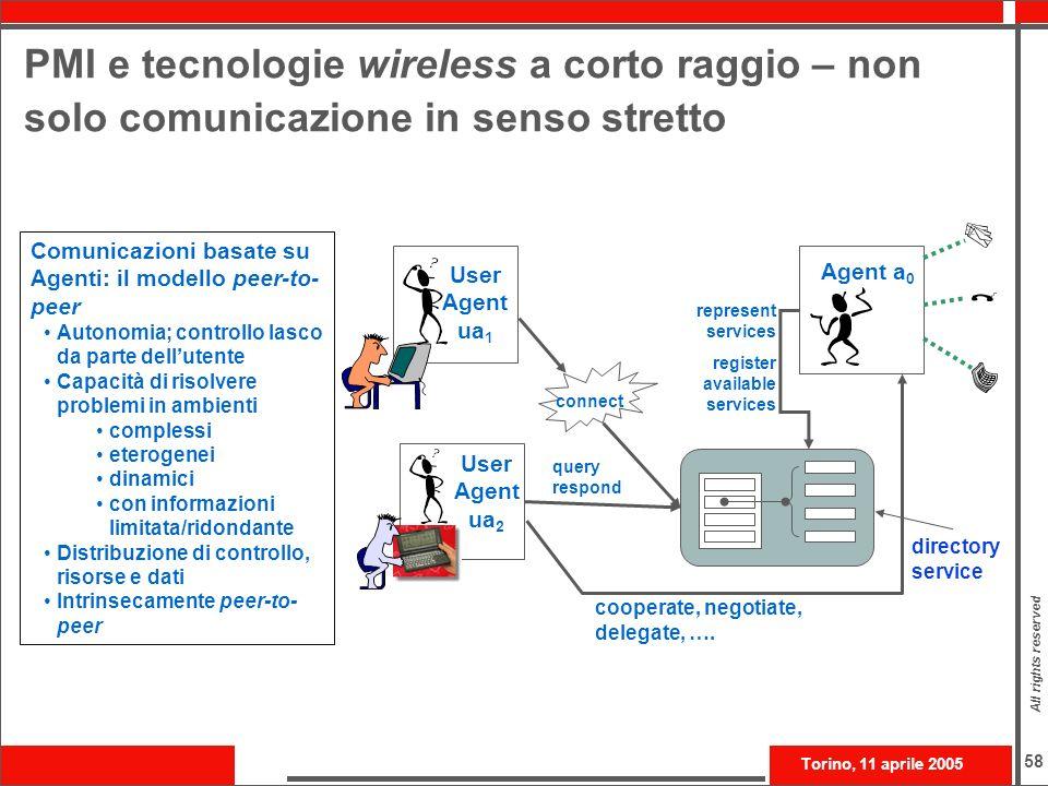 PMI e tecnologie wireless a corto raggio – non solo comunicazione in senso stretto