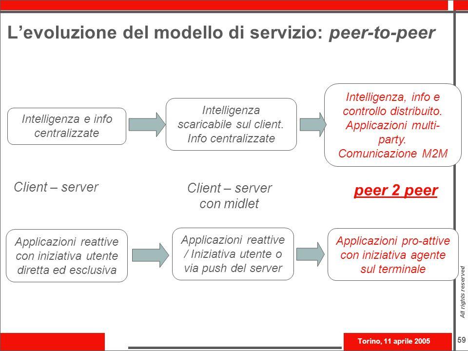 L'evoluzione del modello di servizio: peer-to-peer