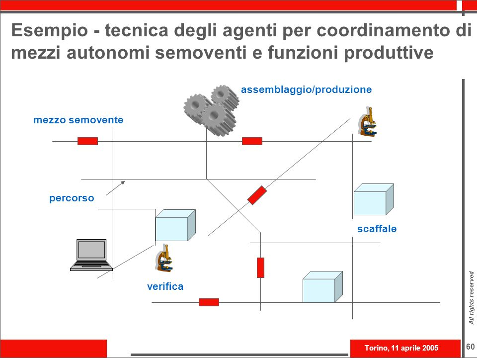 Esempio - tecnica degli agenti per coordinamento di mezzi autonomi semoventi e funzioni produttive