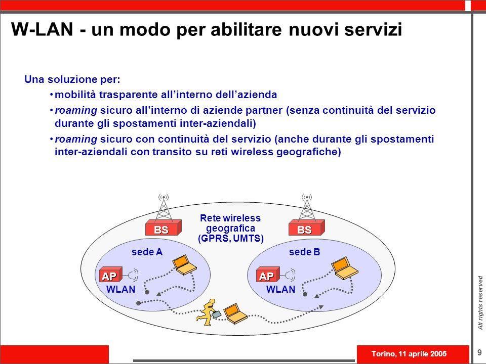 W-LAN - un modo per abilitare nuovi servizi