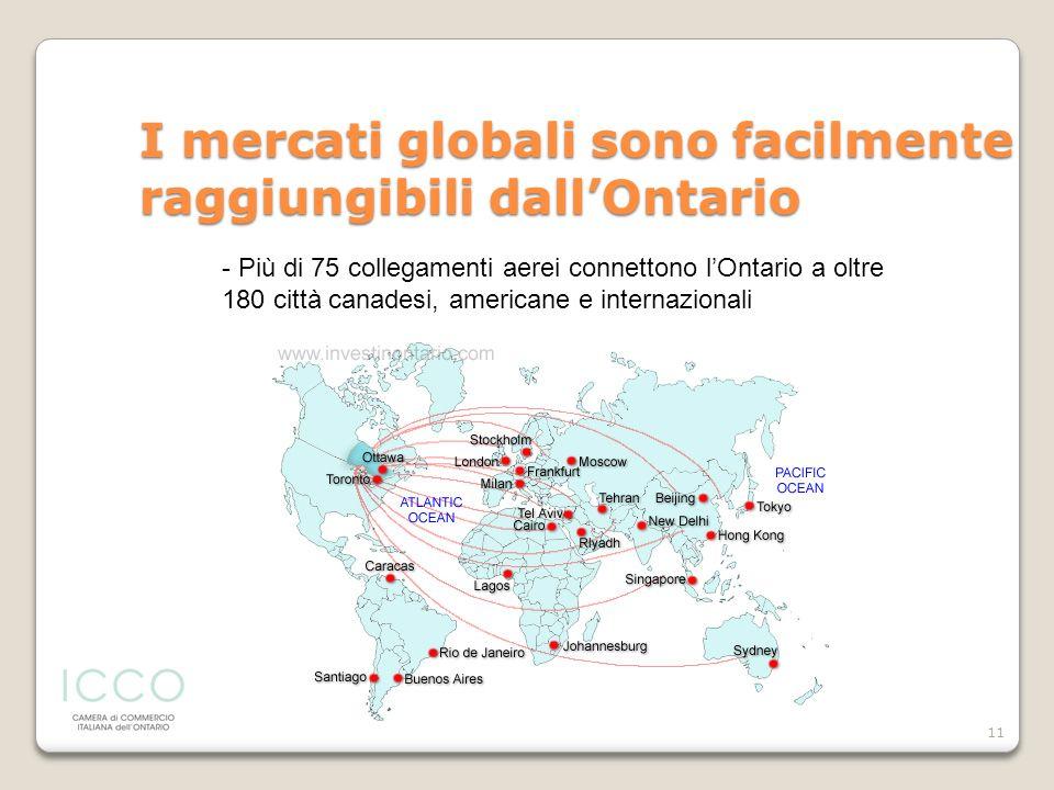 I mercati globali sono facilmente raggiungibili dall'Ontario