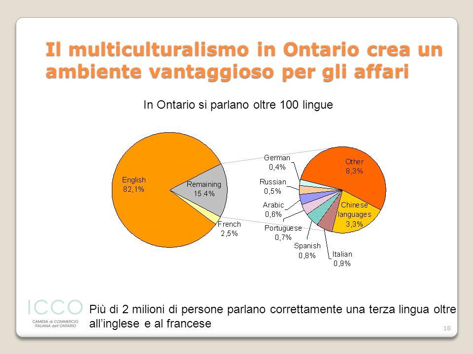 In Ontario si parlano oltre 100 lingue