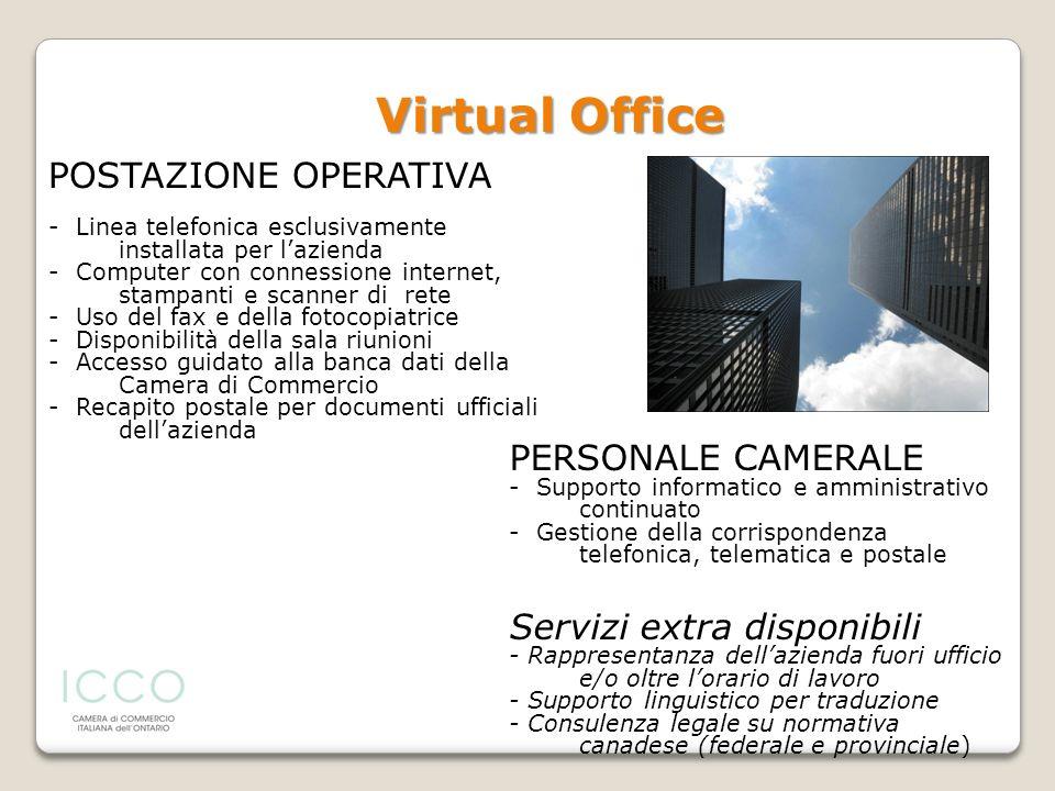 Virtual Office POSTAZIONE OPERATIVA PERSONALE CAMERALE