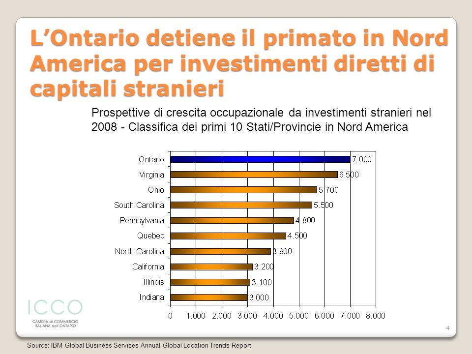L'Ontario detiene il primato in Nord America per investimenti diretti di capitali stranieri