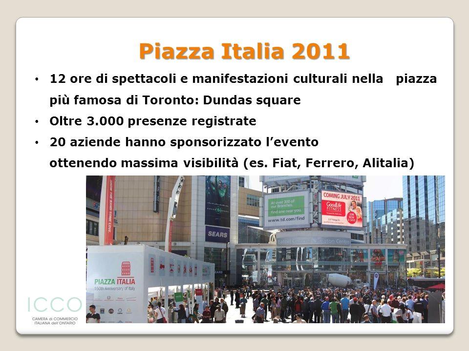 Piazza Italia 201112 ore di spettacoli e manifestazioni culturali nella piazza più famosa di Toronto: Dundas square.