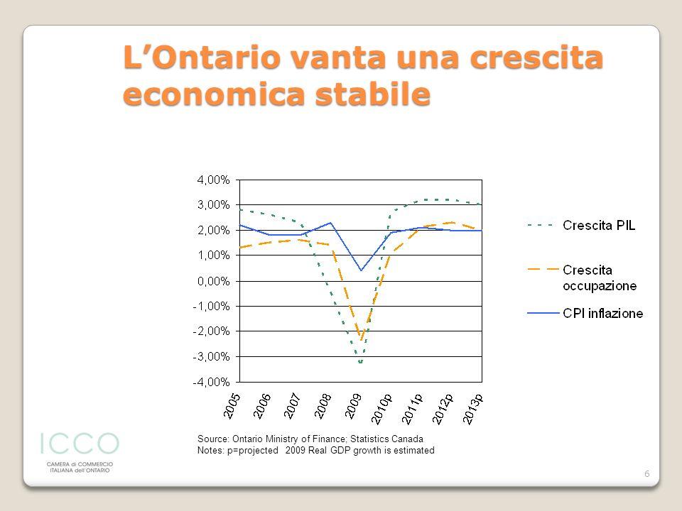 L'Ontario vanta una crescita economica stabile