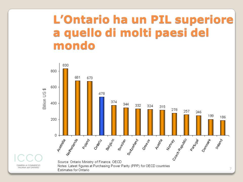 L'Ontario ha un PIL superiore a quello di molti paesi del mondo
