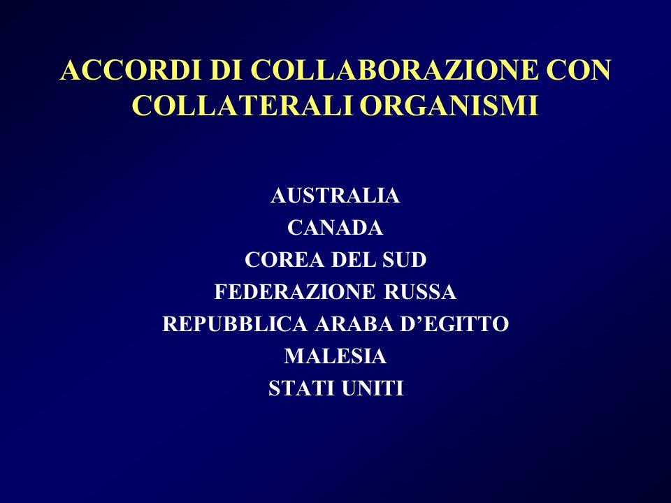 ACCORDI DI COLLABORAZIONE CON COLLATERALI ORGANISMI