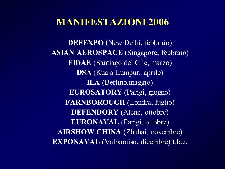MANIFESTAZIONI 2006 DEFEXPO (New Delhi, febbraio)