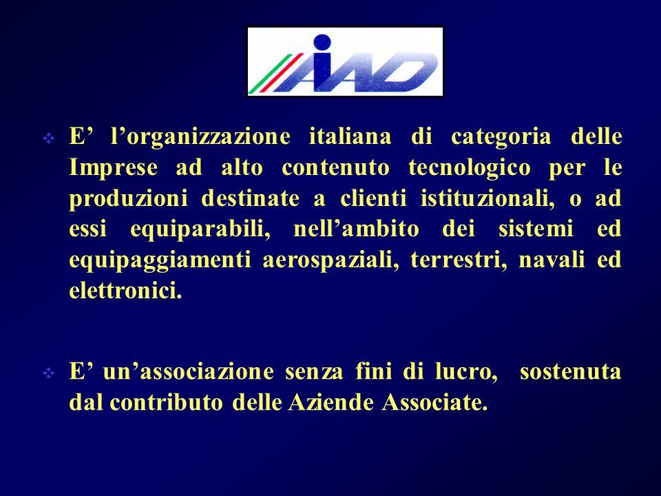 E' l'organizzazione italiana di categoria delle Imprese ad alto contenuto tecnologico per le produzioni destinate a clienti istituzionali, o ad essi equiparabili, nell'ambito dei sistemi ed equipaggiamenti aerospaziali, terrestri, navali ed elettronici.