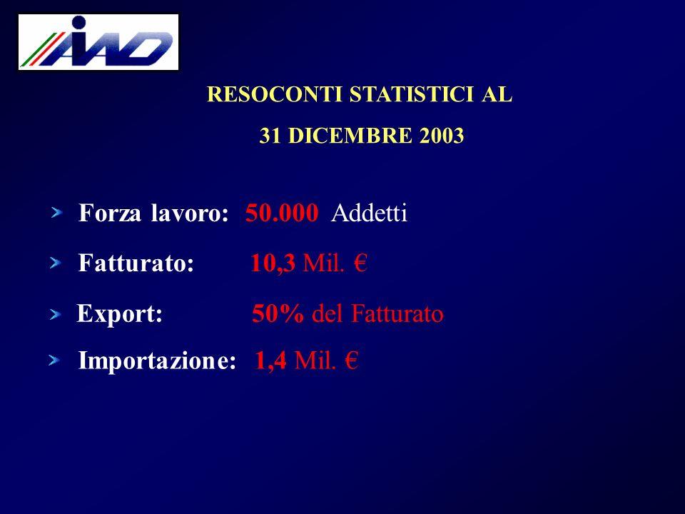 RESOCONTI STATISTICI AL