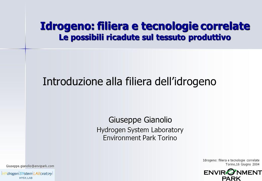 Giuseppe Gianolio Hydrogen System Laboratory Environment Park Torino