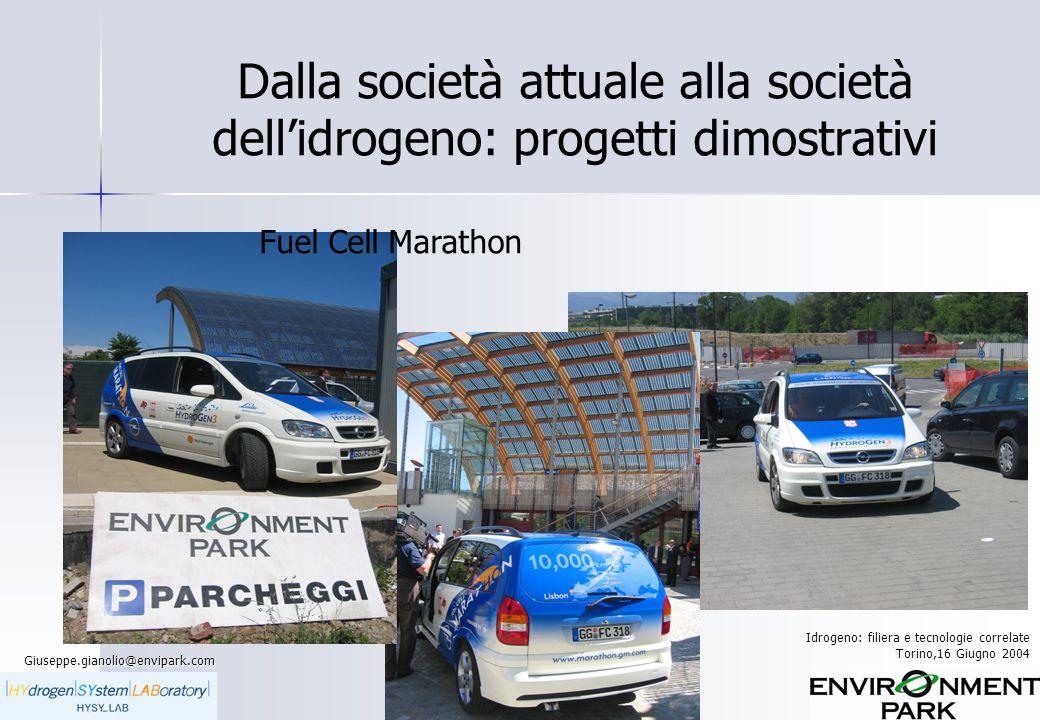 Dalla società attuale alla società dell'idrogeno: progetti dimostrativi