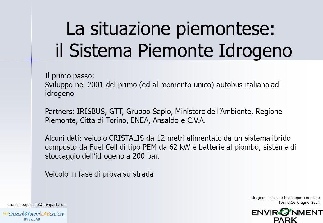 La situazione piemontese: il Sistema Piemonte Idrogeno