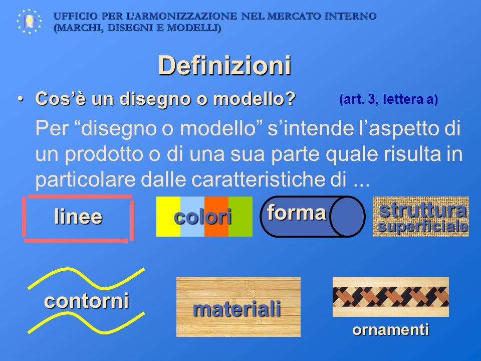 Definizioni Cos'è un disegno o modello