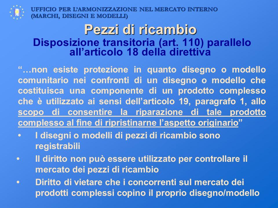 Pezzi di ricambio Disposizione transitoria (art