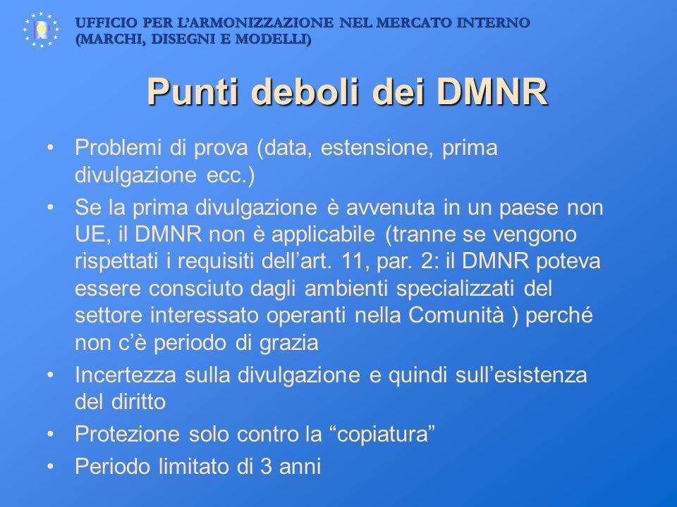Punti deboli dei DMNR Problemi di prova (data, estensione, prima divulgazione ecc.)