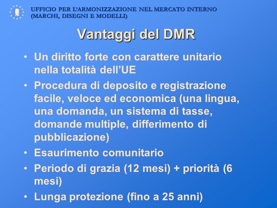Vantaggi del DMR Un diritto forte con carattere unitario nella totalità dell'UE.