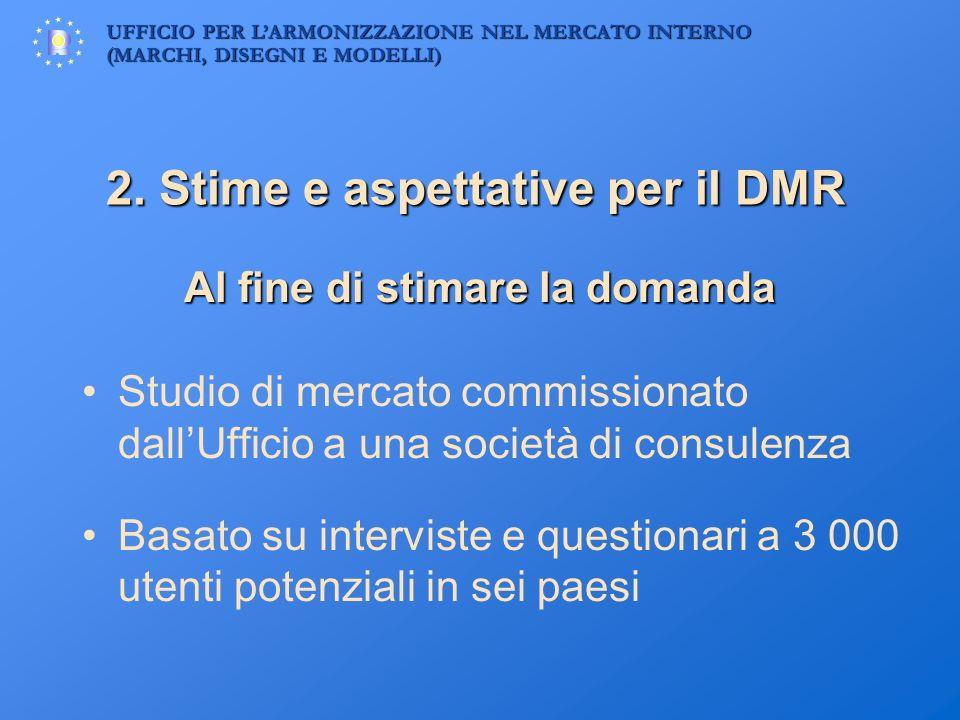 2. Stime e aspettative per il DMR