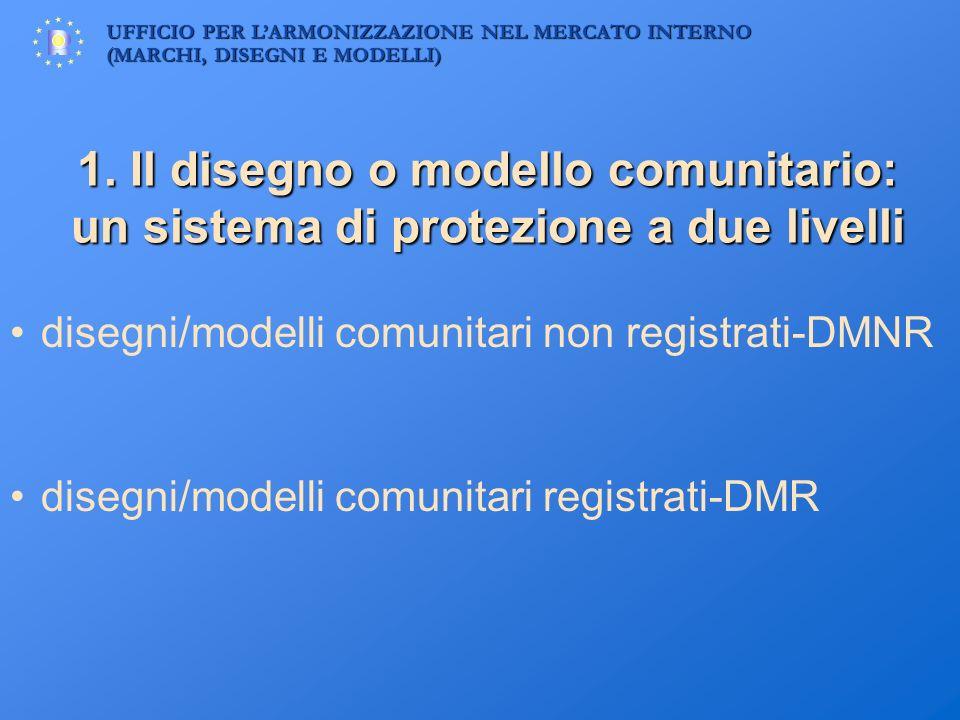 1. Il disegno o modello comunitario: un sistema di protezione a due livelli